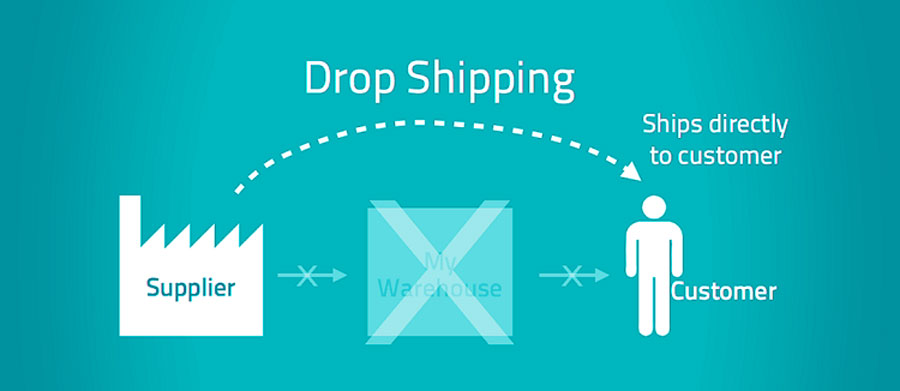 Why Dropshipping model must be selected