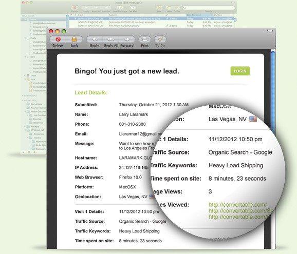 convertable online digital marketing tools