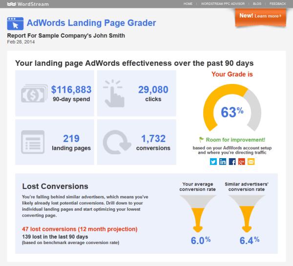 landing page online digital marketing tools