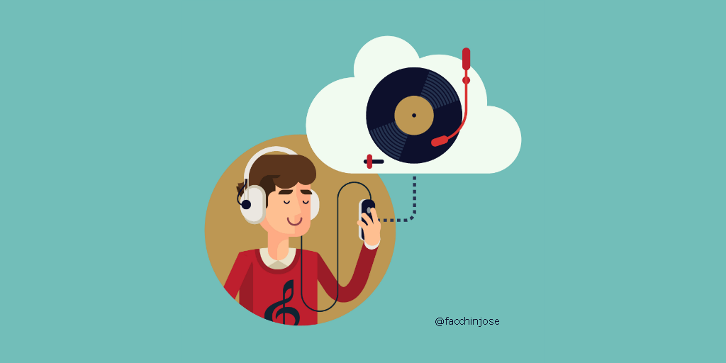 What is Soundcloud And How To Use it To Boost Your Brand Strategy?
