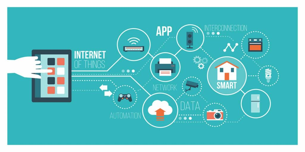 Internet of Things and home automation concept: the user can connect with a smartphone and connect with everyday objects in a network