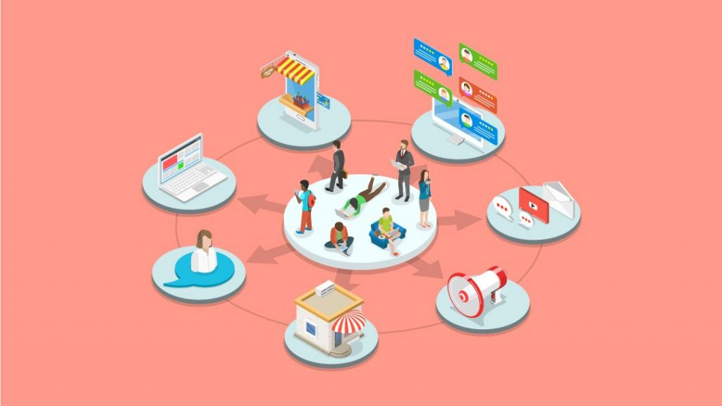 Customers, together with the seller, are surrounded by types of communication.