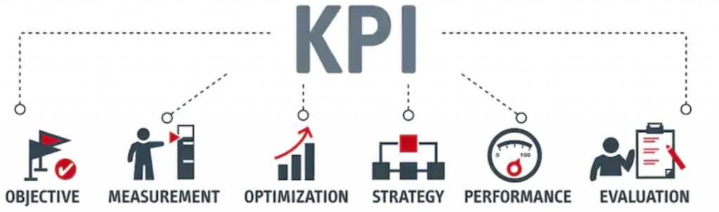 Key Performance Indicator that uses Business Intelligence metrics to measure success and planned goal