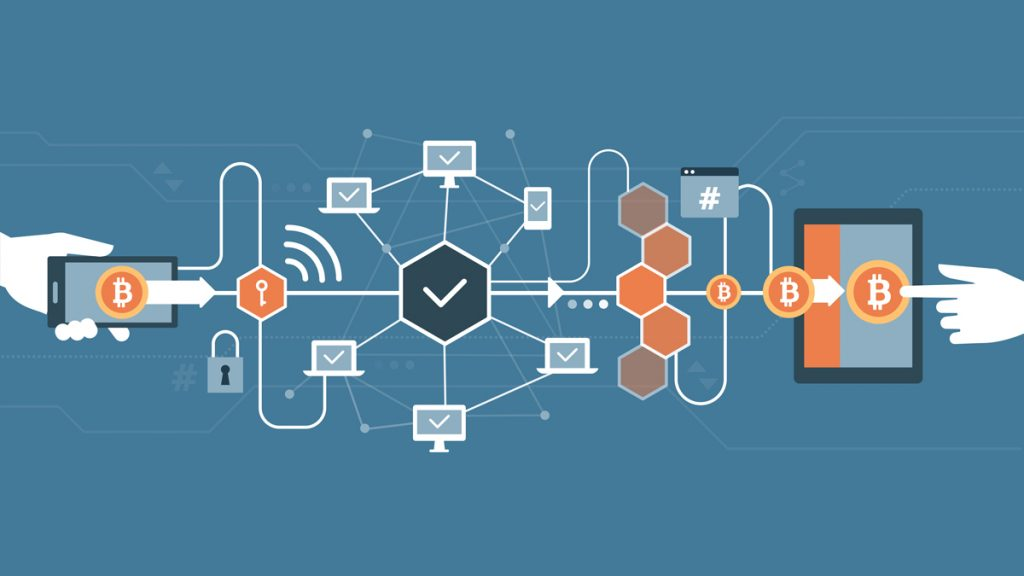 Bitcoin, cryptocracy and blockchain technology, money transfer and network verification from one user to another