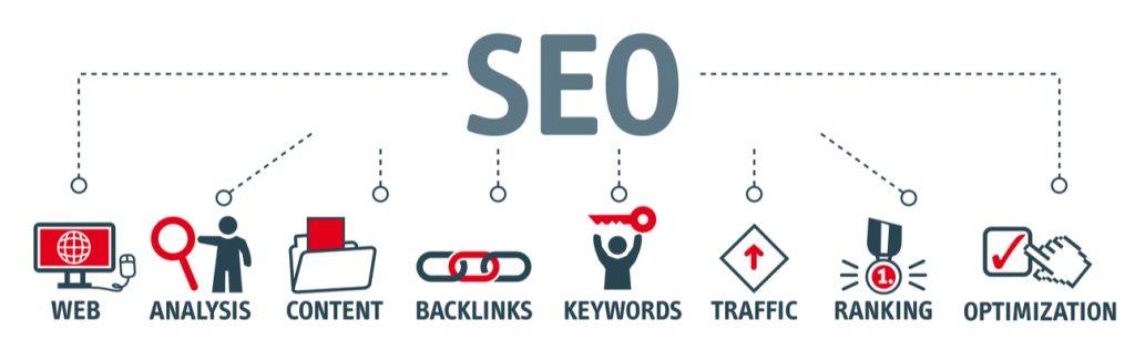 specialist seo keyword