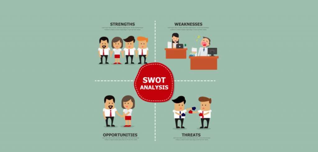 How to do a SWOT or SWOT analysis step by step for a professional marketing strategy?